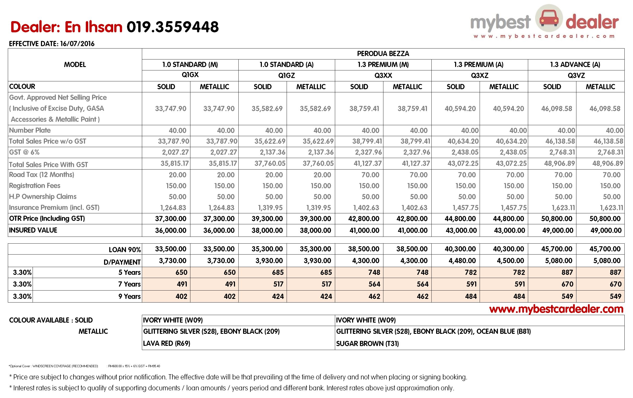Perodua Bezza Price List 2016