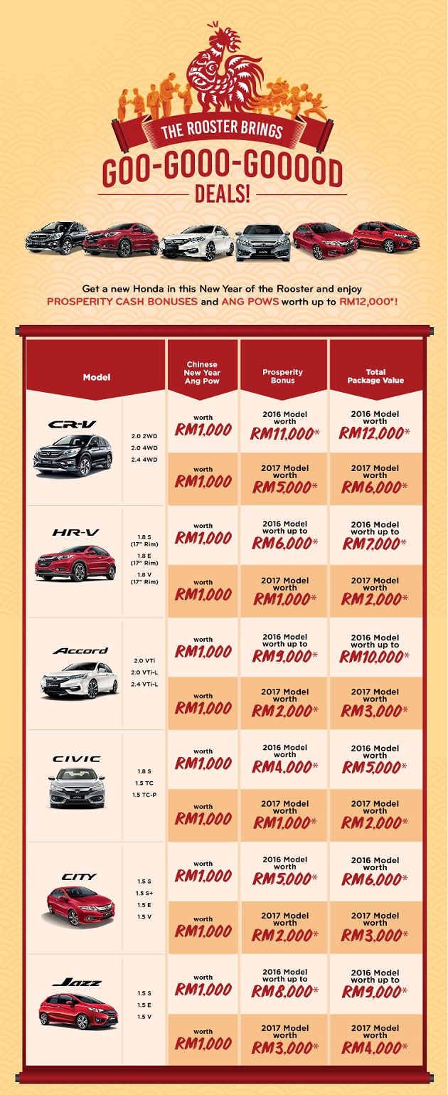 honda-promotion-january-2017
