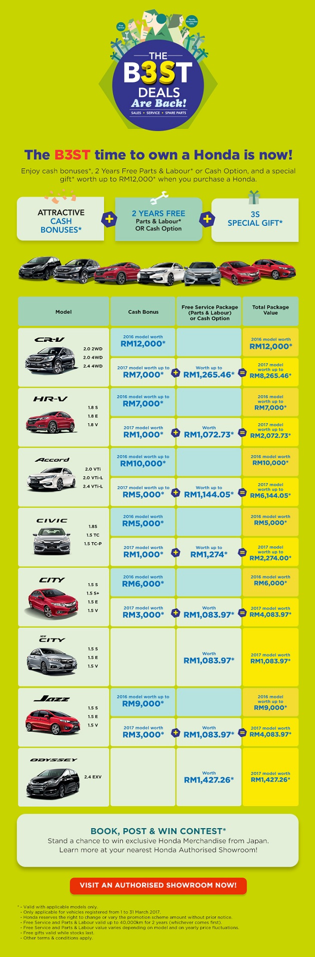 Honda Discount Promotion March 2017