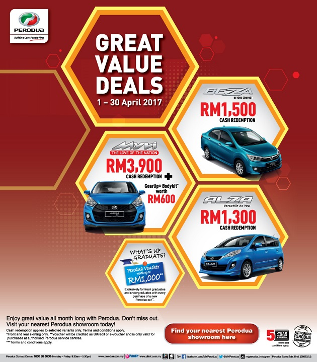 Perodua Rebate Promotion April 2017