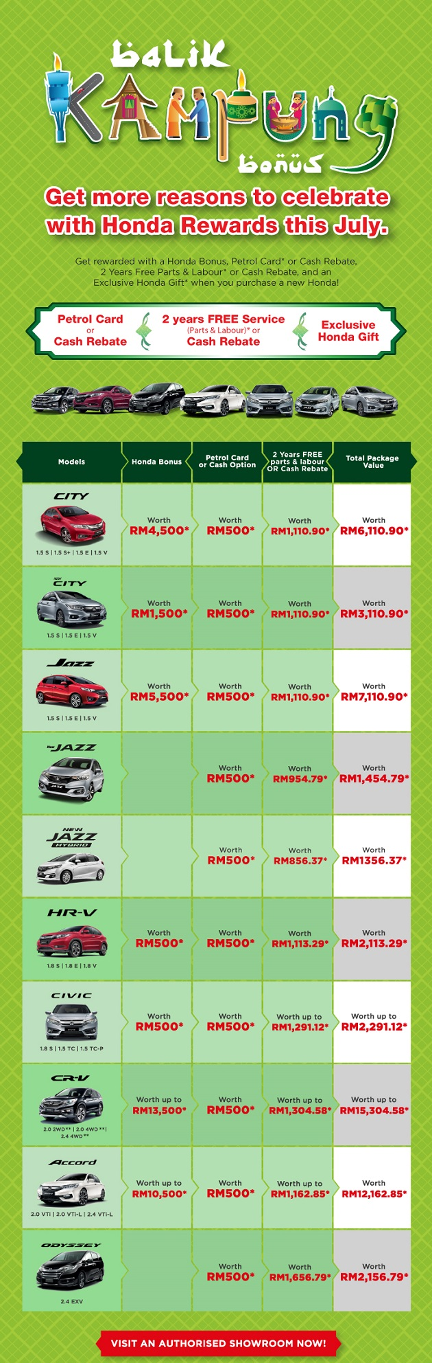 Honda Discount Raya Promotion Rebate