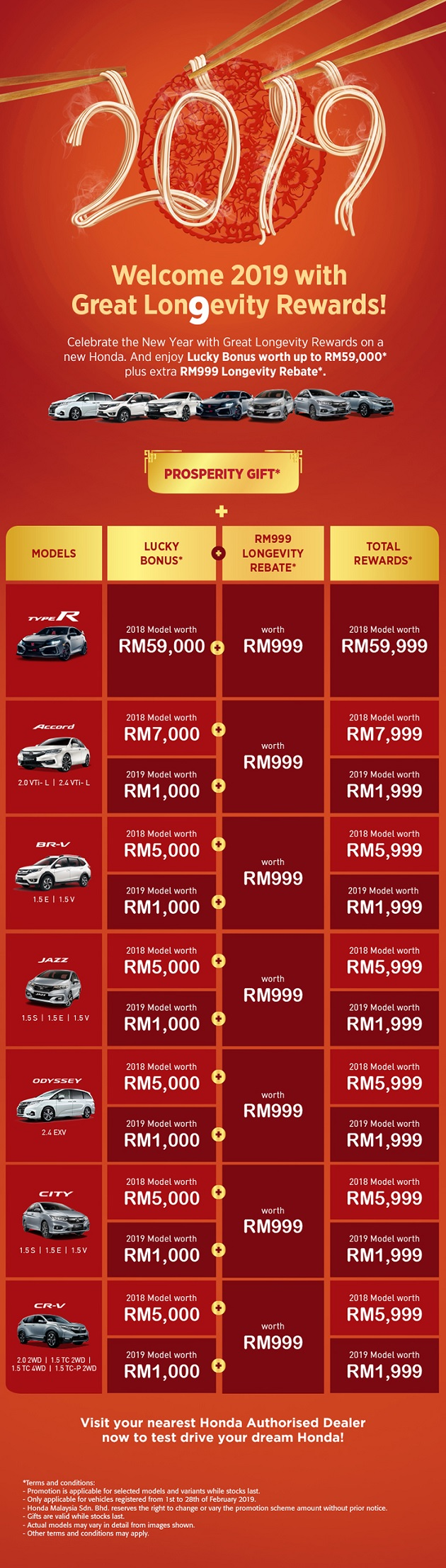 Honda Discount Price Promotion February 2019
