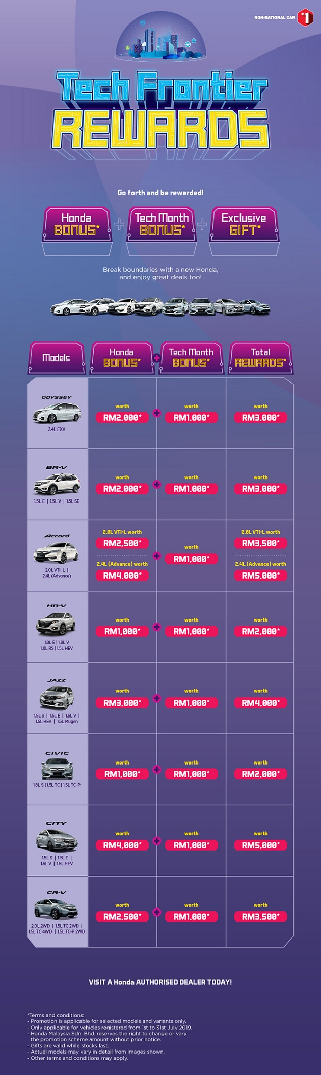 Honda Promotion July 2019