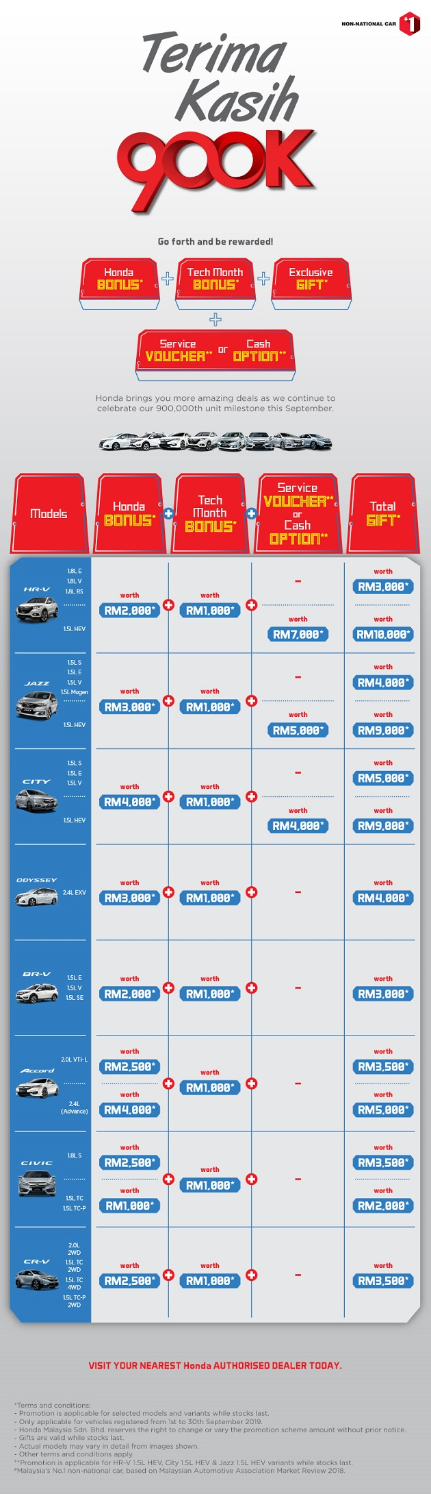 Honda September Promotion 2019 Discount